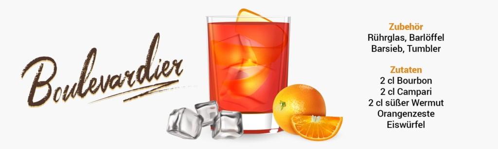 Whisky Cocktail: Boulevardier Rezept + Tipp