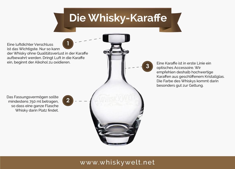 Informationen zur besonderen Merkmalen einer Whisky-Karaffe, auf die man nicht verzichten sollte.