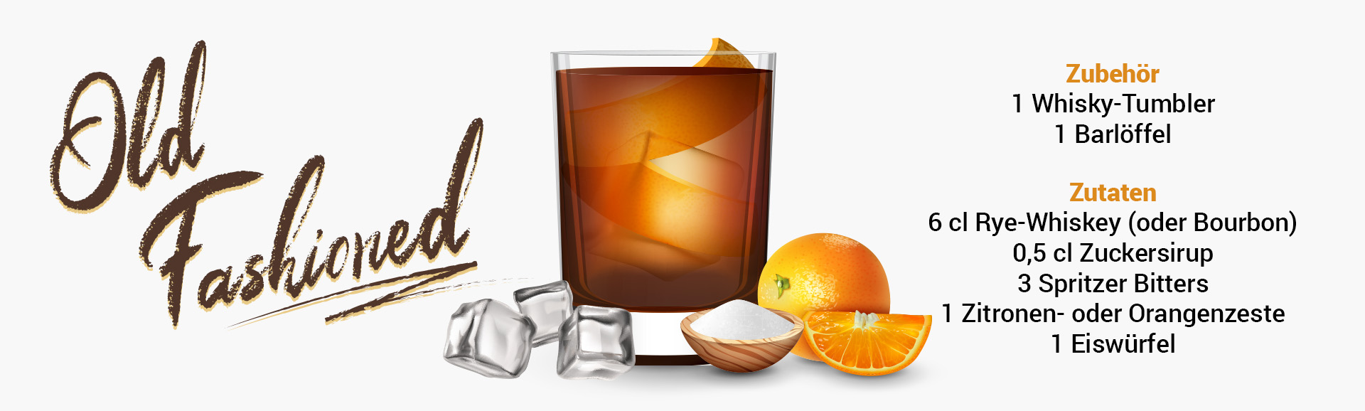 Whisky Cocktail: Old Fashioned Rezept + Tipp